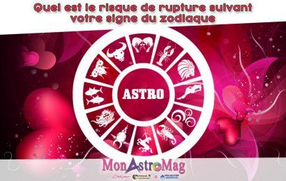 Quel est le risque de rupture suivant votre signe du zodiaque